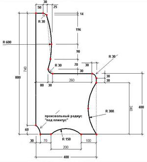 Сопряжение радиусов - создание дивана своими руками