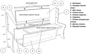 Сборка дивана прямого - схема для мастера